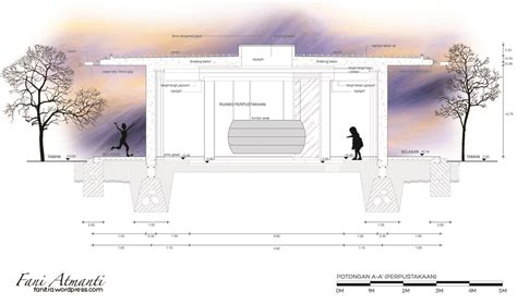 kindergarten design concept pdf final design part 2 nitiprayan kindergarten design