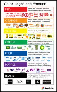 effects of color on mood conceptdrop color theory marketing branding and the