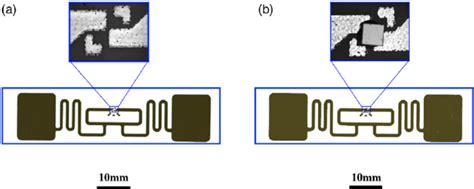 a the ink jet printed rfid antenna on paper chip location scientific