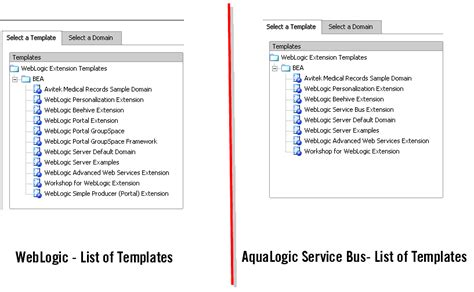 Creating Extension Templates Using The Domain Template Builder Dialogue List Template