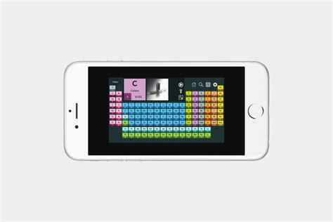 Periodic table apps for java mobile urtaz Choice Image