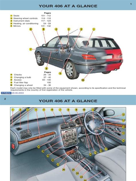 peugeot 306 window wiring diagram peugeot 205gti wiring
