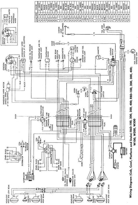 1977 dodge w200 wiring diagram 30 wiring diagram images