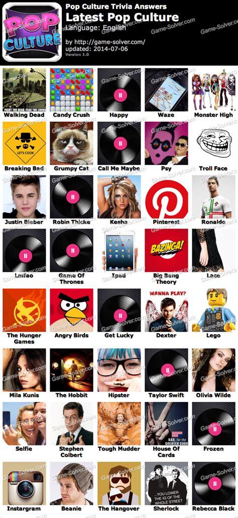 quiz 2014 pop culture part 1 quizzes fun quizzes 90s pop culture trivia with answers html autos post