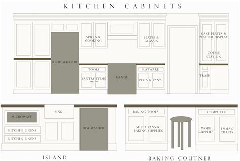 How To Read Cabinet Blueprints by Steffens Hobick Kitchen Cabinets Some Revisions