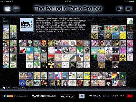 Periodic Table Project Ideas by Create A Periodic Table Periodic Tables