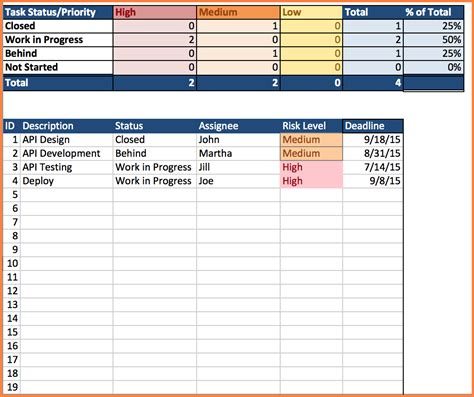 spreadsheet project management template 7 project management spreadsheet template excel excel