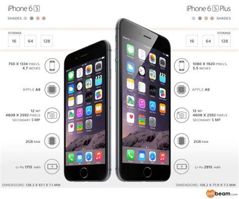 iphone   comparisons  charts
