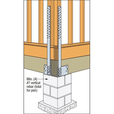 simpson strong ties column caps for cmu and concrete piers