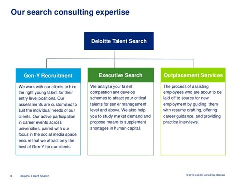Talent Search About Deloitte Talent Search