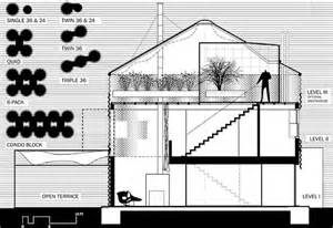 Grain Bin House Floor Plans Creating Cylindrical Prefab Homes From Renovated Grain