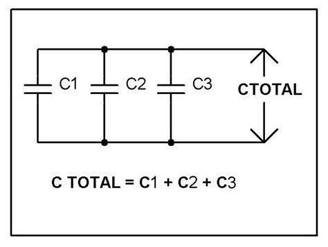 kapasitor dan kapasitansi elektronika dasar teori dasar elektronika karakteristik review ebooks