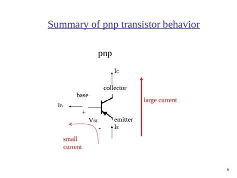 transistor equations transistor bjt equations 28 images biasing calculations bipolar junction transistors