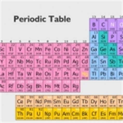 jlab org periodic table chemistry periodic table