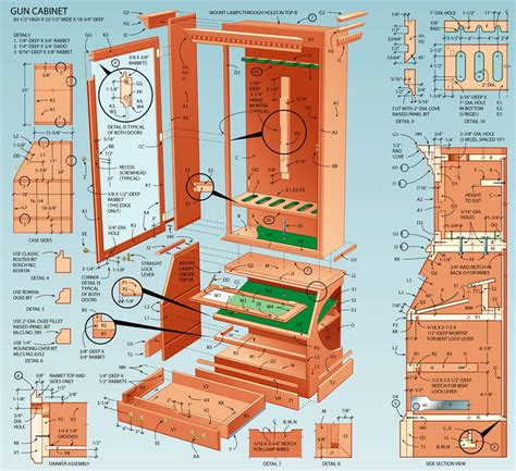 free gun cabinet plans with dimensions build a display cabinet for firearms popular mechanics