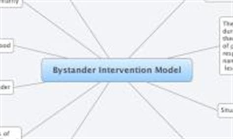 Bystander Intervention Model Essay by Bystander Intervention Model Stevetsonev Xmind The Most Professional Mind Mapping Software
