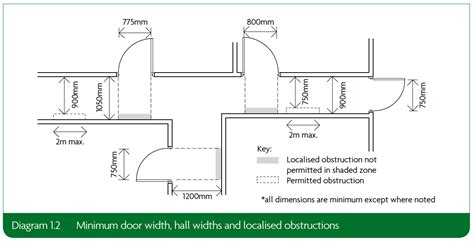 minimum door width for bathroom wheelchair door widths jack and jill bathroom dimensions