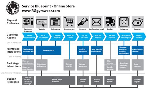 make a blueprint online free ripped generation gym wear of the gods ripped generation online store service blueprint