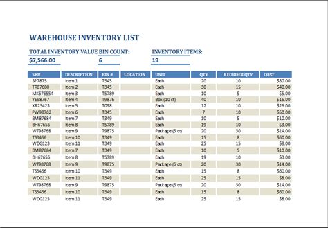 Ms Excel Warehouse Inventory List Template Excel Templates Warehouse Receiving Checklist Template