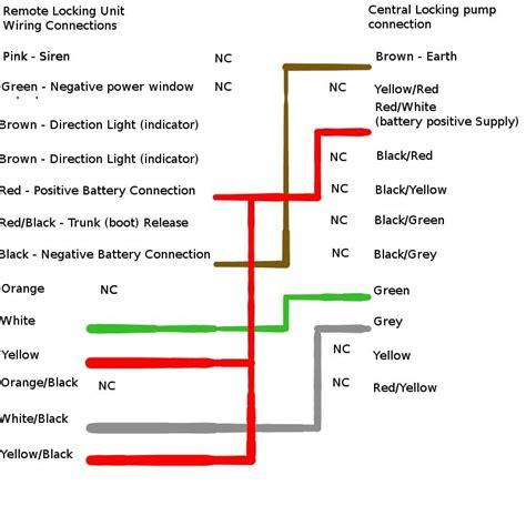 golf 4 central locking wiring diagram wiring diagram manual
