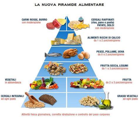 alimentazione corretta per diabetici piramide alimentare