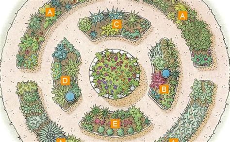 The Herb Garden Redefined Fine Gardening Herb Garden Layout