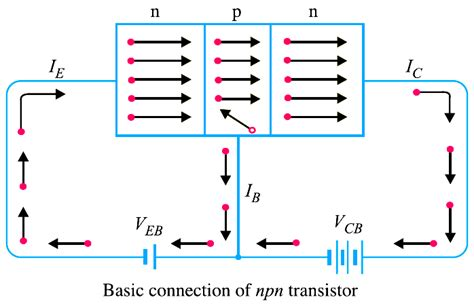 npn transistor tutorial npn transistor tutorial 28 images bipolar transistor tutorial the bjt transistor how to