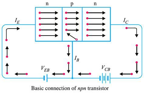 working of npn transistor instrumentation tools