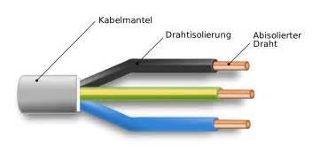 elektrokabel farbcode
