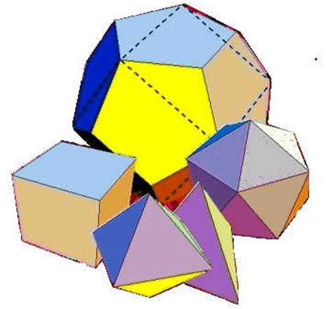 figuras geometricas espaciales geometr 237 a geometr 237 a