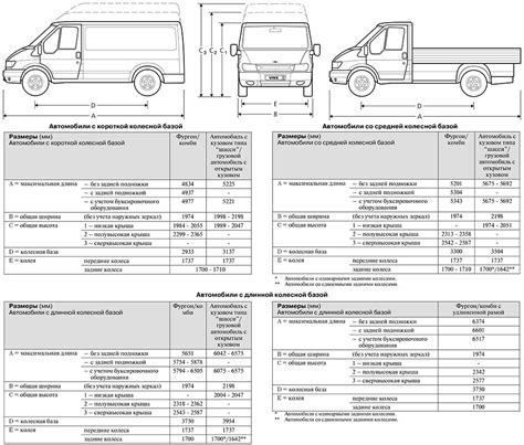 Ford Transit Interior Dimensions by 2006 Ford Transit Interior Dimensions Upcomingcarshq