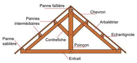 Prix D Une Charpente 3907 by Prix Ferme Charpente Bois Latte Charpente Guehenno