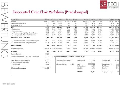discounted cash flow method excel format discounted cashflow methode excel