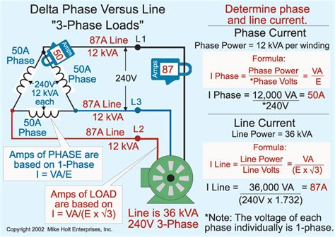 480 volt photocell wiring diagram 208 volt photocell