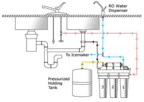 apec ultimate reverse osmosis system with booster pump, 45 gpd