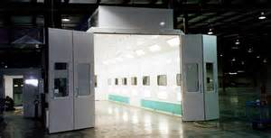 lighting polar automotive paint booths