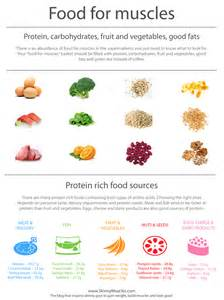 Muscle food how to dress your body style healthy snack foods easy meal