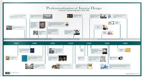 Brief History Of Interior Design black sheep design 183 interior design 183 johannesburg