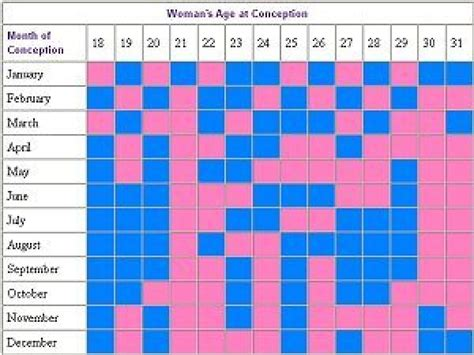 lunar calendar 2013 new year techno reviews some studies confirmed that