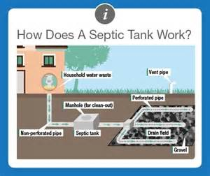 how many bedrooms does a 1000 gallon septic tank support how many bedrooms does a 1000 gallon septic tank support