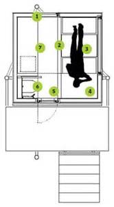 Micro Compact Home Floor Plan by Solaripedia Green Architecture Amp Building Projects In