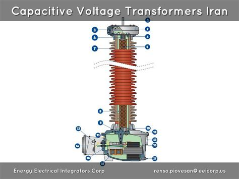capacitive voltage transformer pdf inductive voltage transformer vs capacitive voltage transformer wiring diagrams wiring diagrams