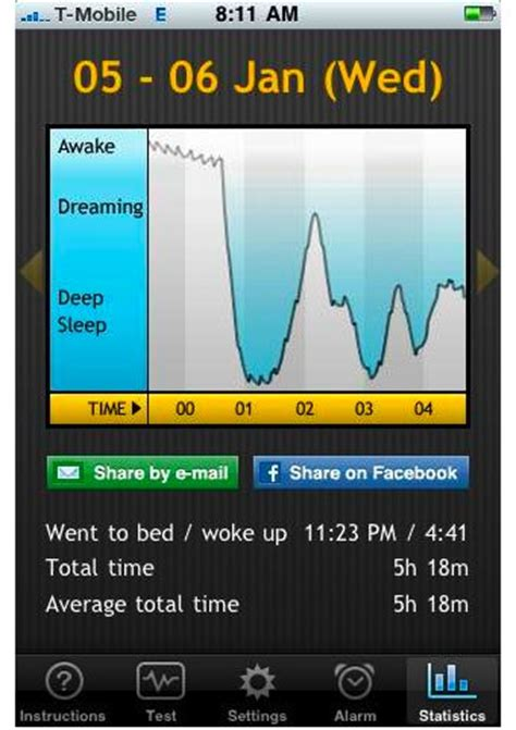 sleep pattern wake up sleep cycle analyzes your sleep patterns for a better wake up