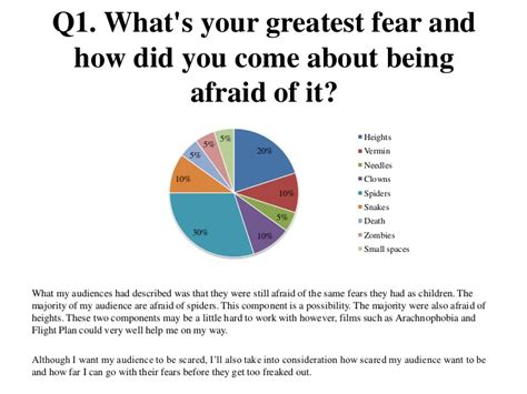horror film questionnaire media horror movie questionnaire results