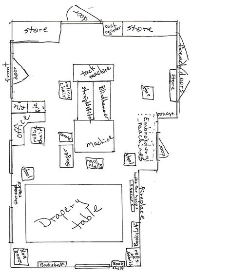sewing room floor plans featured sewing room 171 best fabric store blog