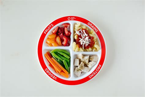 Meal Plate myplate divided plate 4 pack healthy