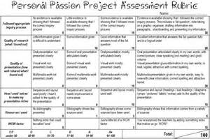 personal passion project margd teaching posters