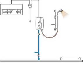 shower speaker wiring diagram get free image about