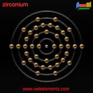 Number Of Protons In Zirconium Slaton Hs Chemistry Talkmitt Anyssa Martinez