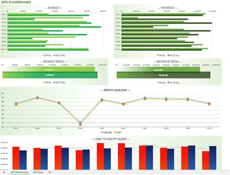 kpi template xls comprehensive guide to kpi dashboards